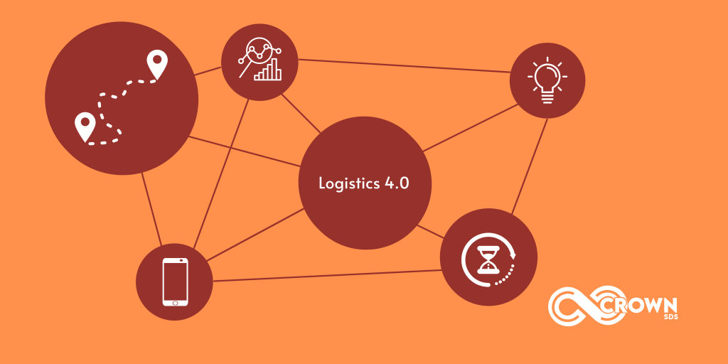 components of logistics technology